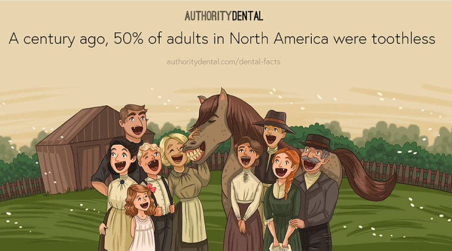 Cartoon showing settlers with headline stating that 50% of adults in North America were toothless in the last century.